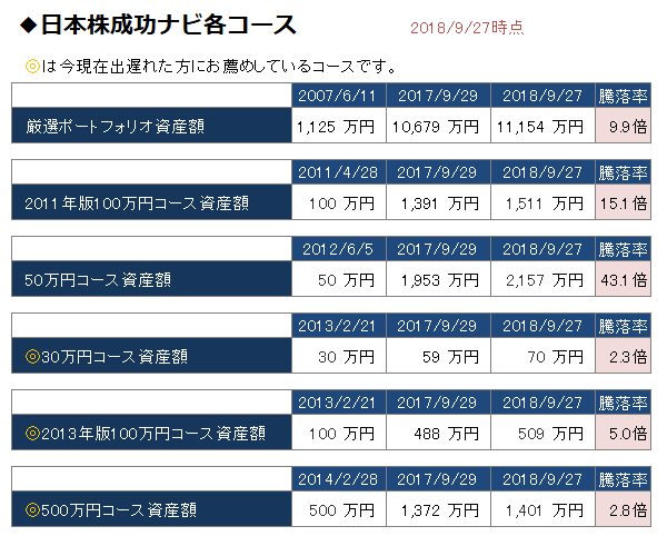 日本株成功ナビ
